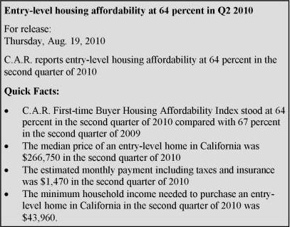 California Association of Realtors press release on affordable housing